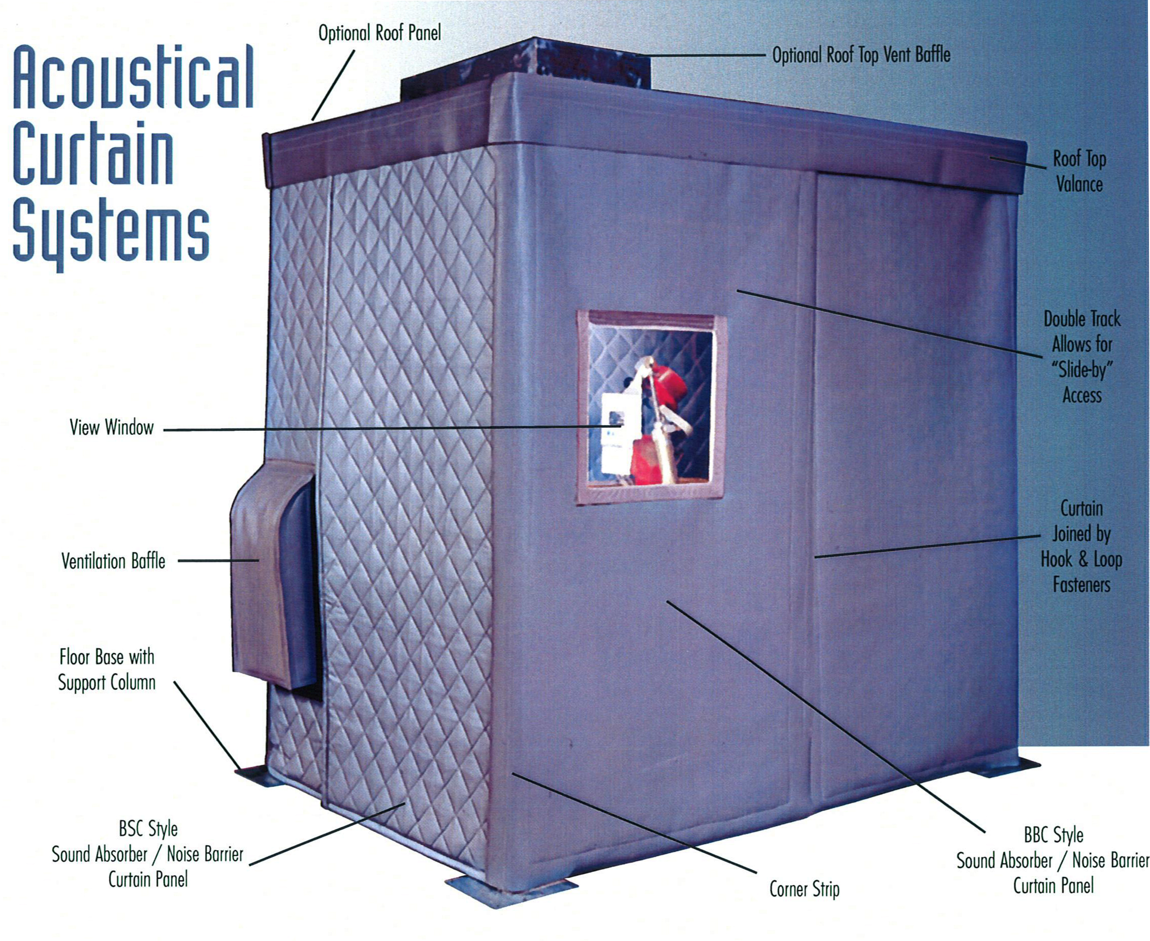 Industrial Curtain Enclosures : Acoustic blanket equipment enclosures blankets