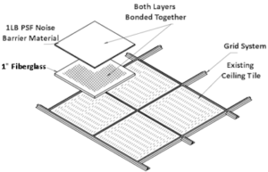 noise-barrier-ceiling-tile
